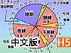 中国式学生中文版